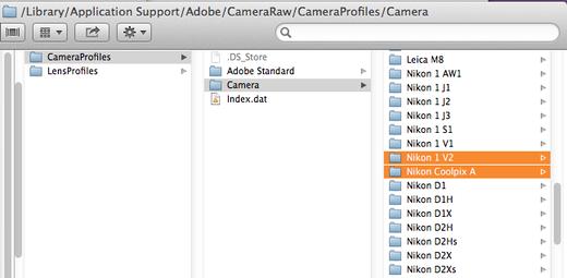 Camera Raw Profiles